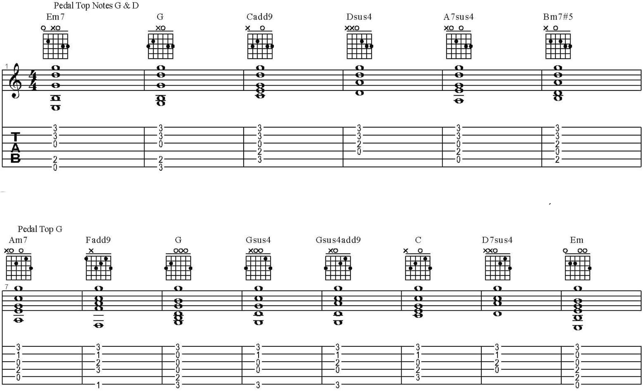 Chord tricks article chords used hexwebz Choice Image