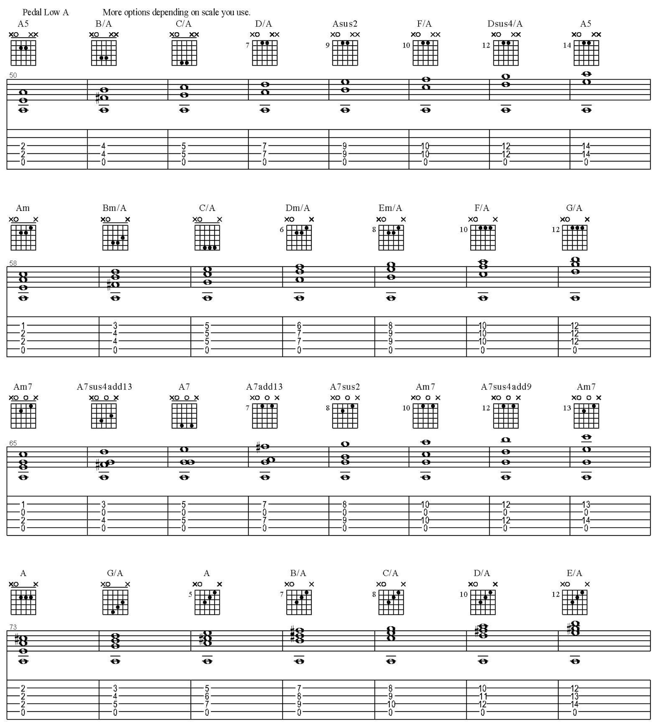 Chord tricks article examples low d wish you were here chicago eight days a week beatles dont dream its over crowded house chords used hexwebz Image collections