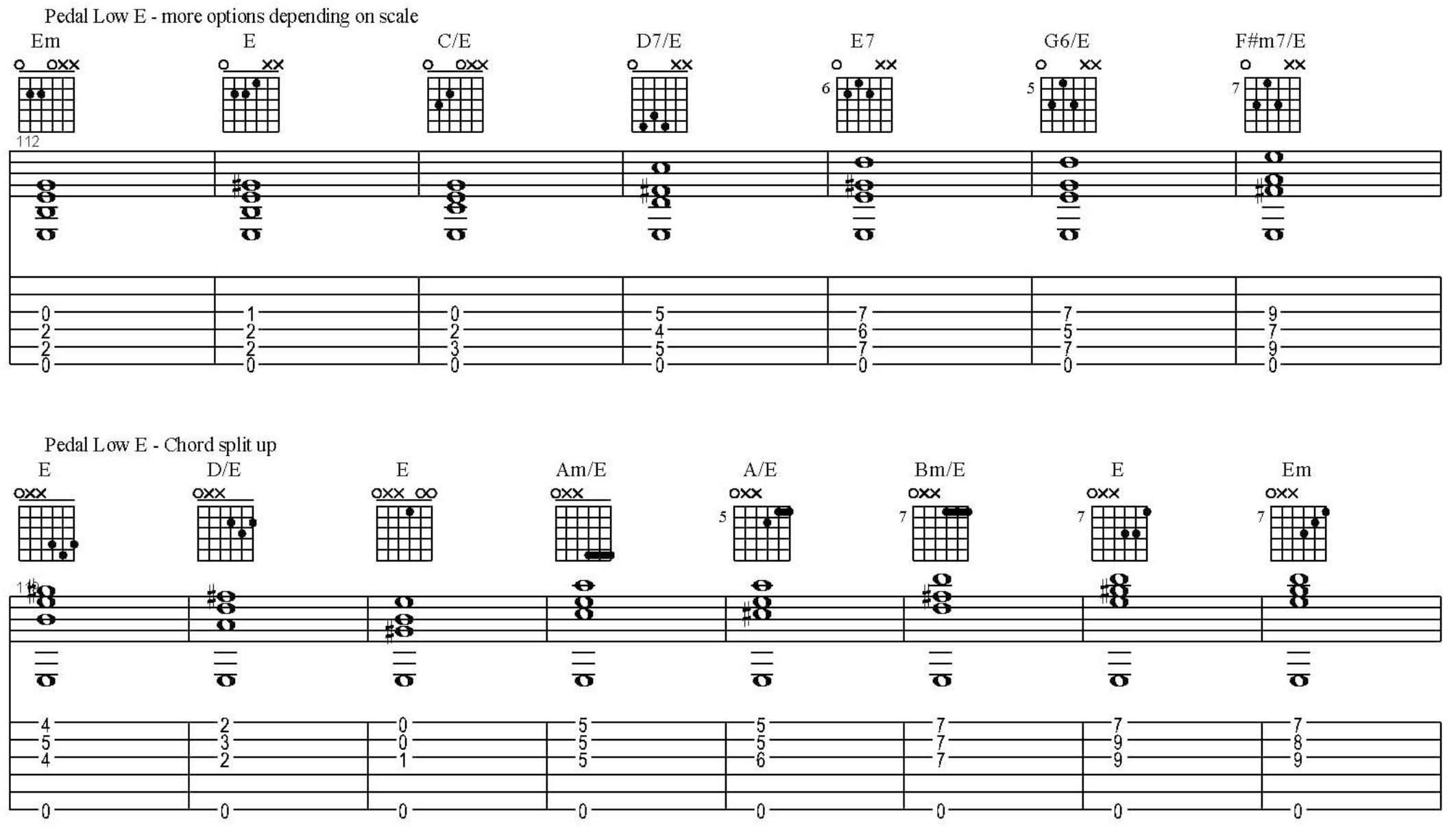 Chord tricks article examples c jump van halen imagine john lennon on piano chords used hexwebz Choice Image