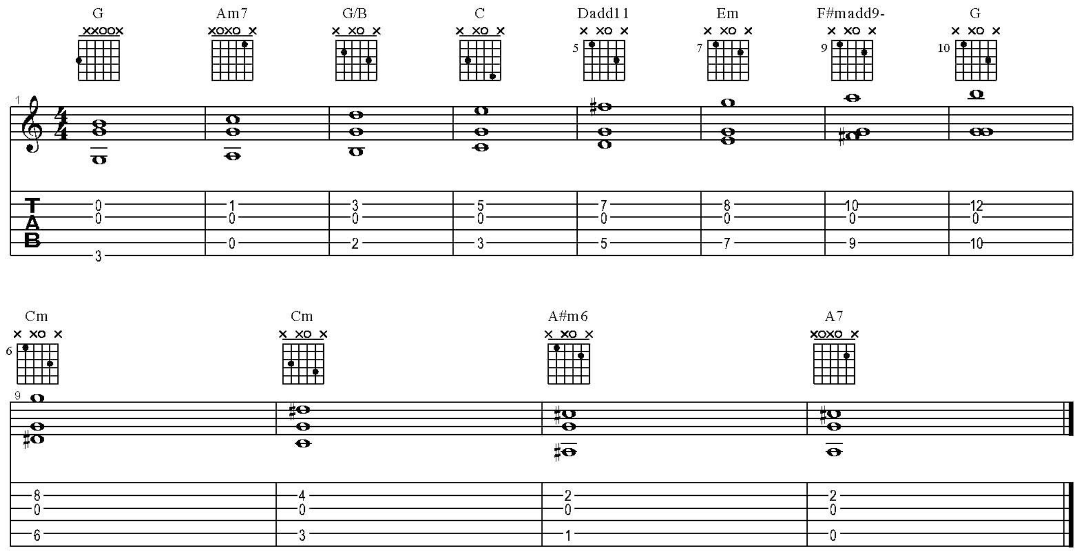 Chord tricks article chords used hexwebz Images